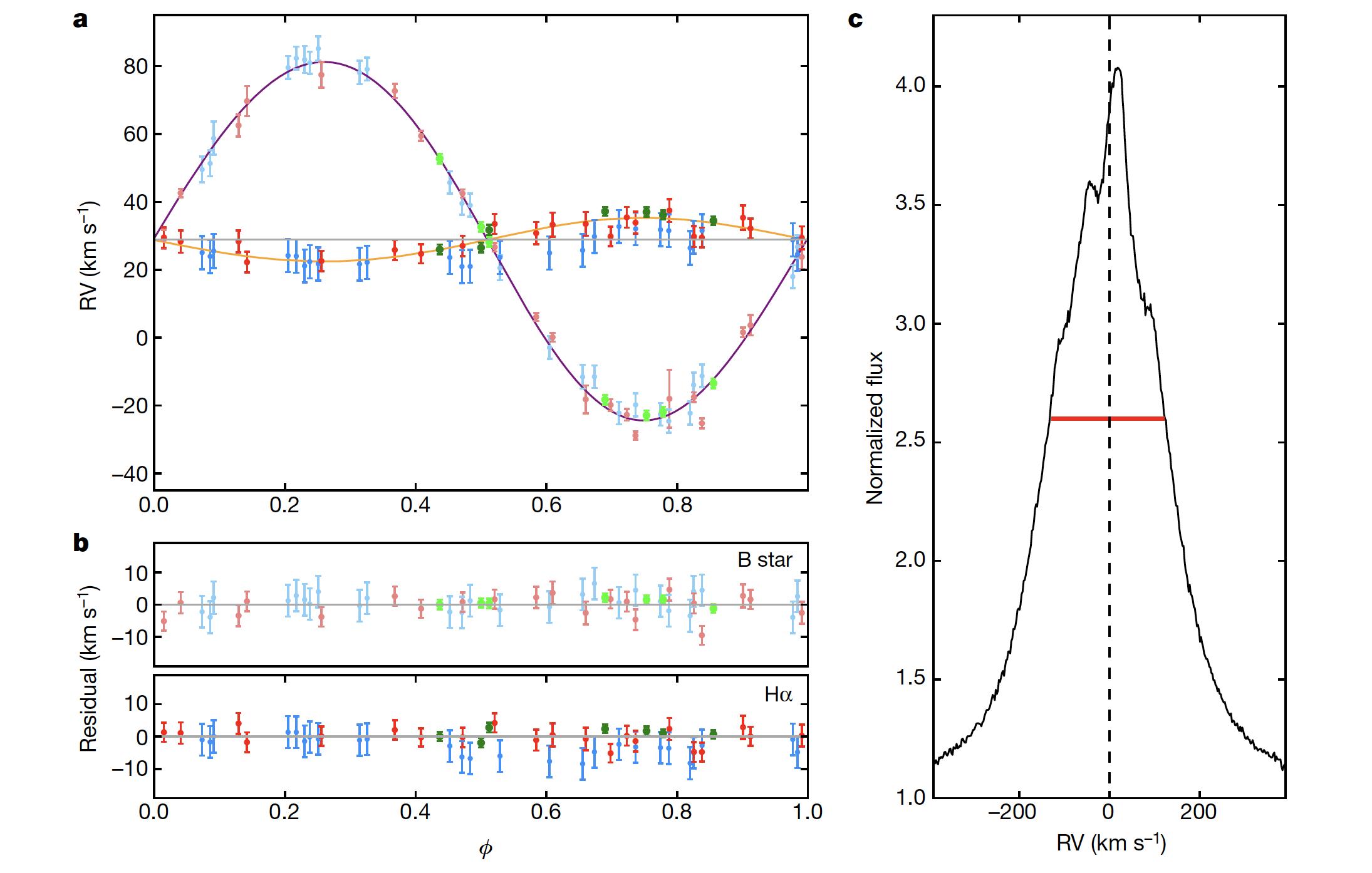 M6*40(10pcs) Agujero de localizaci/ón plano negro M6 Agujero de acero al carbono Localizaci/ón de reemplazo de orificio fijo de perno fijo