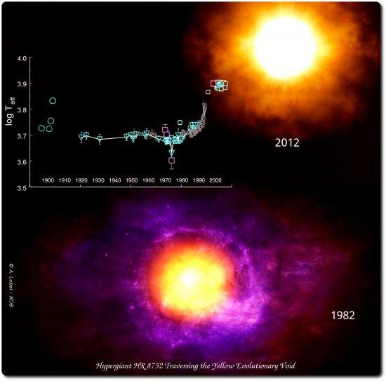El hipergigante amarillo HR8752 evolucionando hacia el vacio evolutivo. |  Instituto de Astrofísica de Canarias • IAC