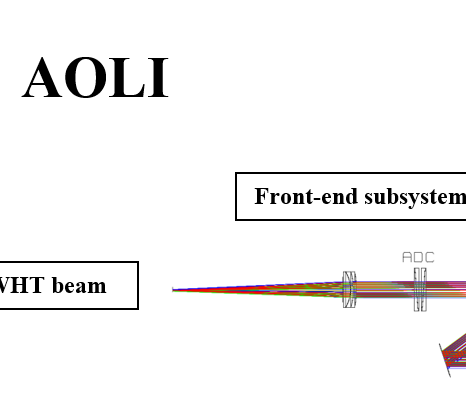 AOLI instrument block diagram
