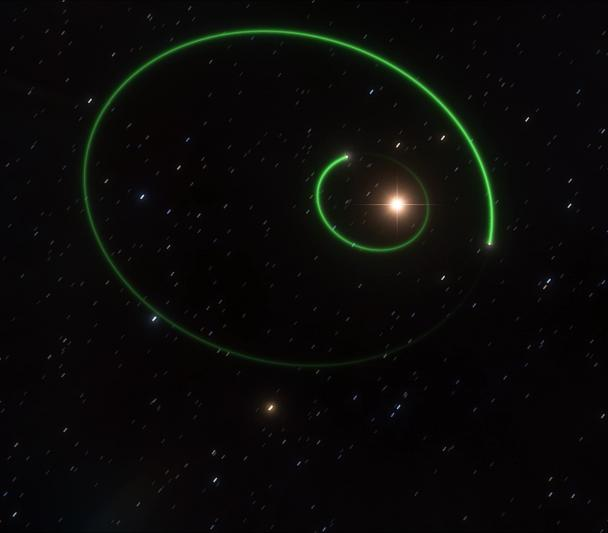 Planets around GJ 3512