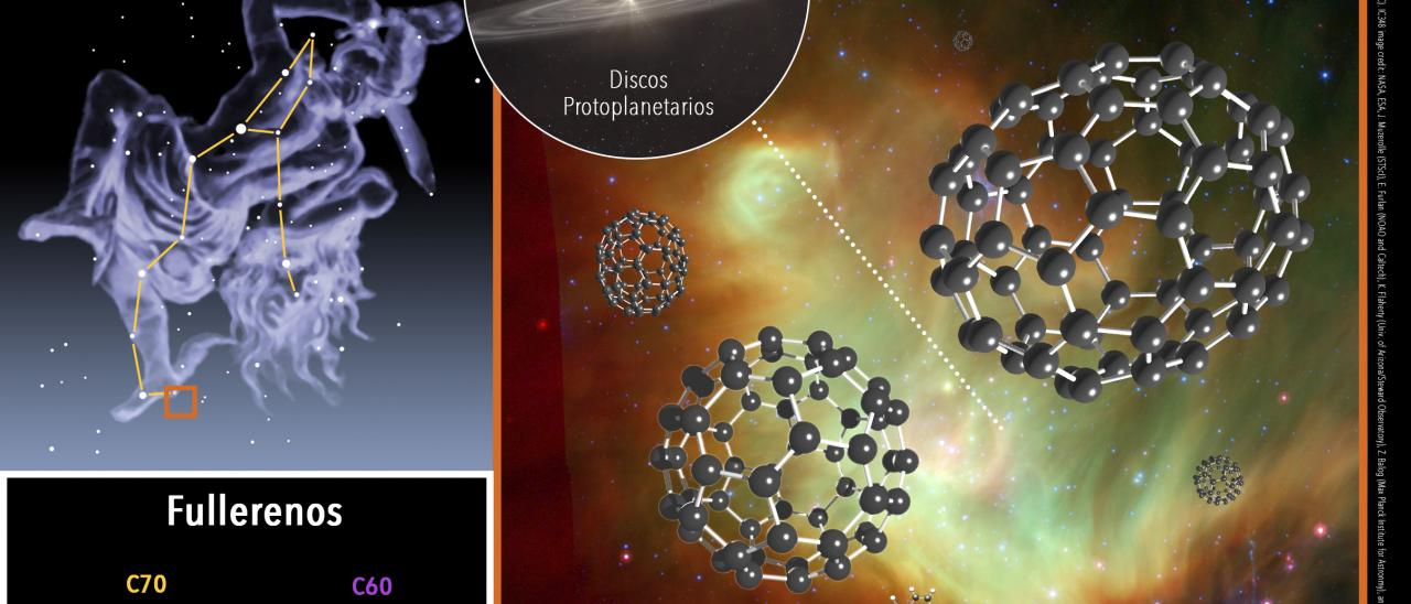 Fullerenes discovered in a star formation region in Perseus