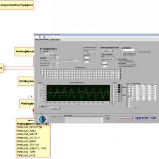 Collage of three images of user interfaces and design of computer applications for the control of instrumentation